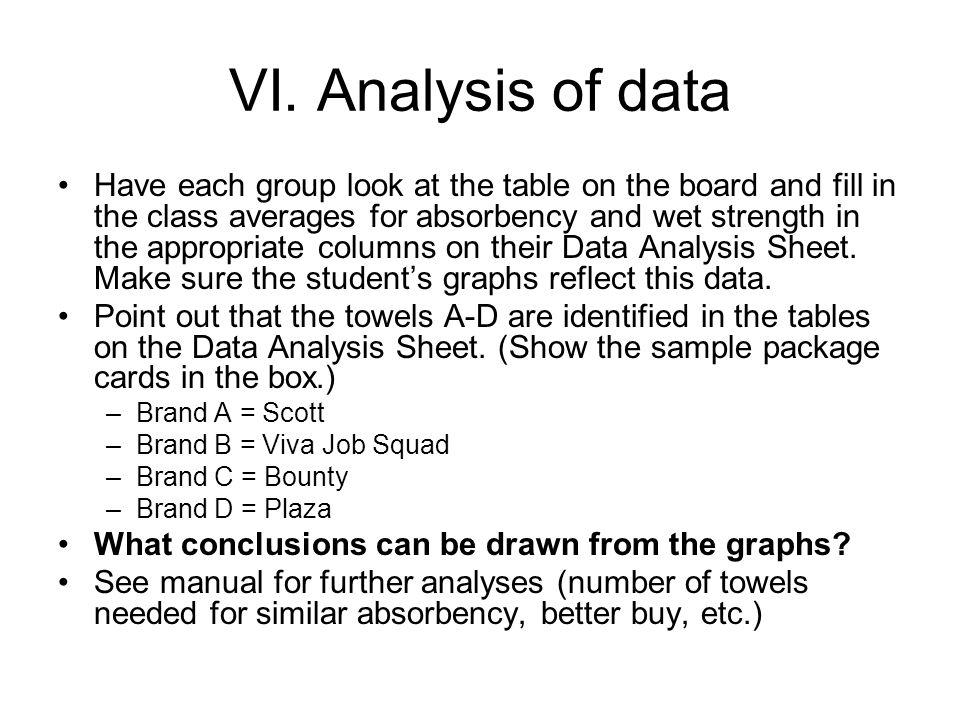 VI. Analysis of data