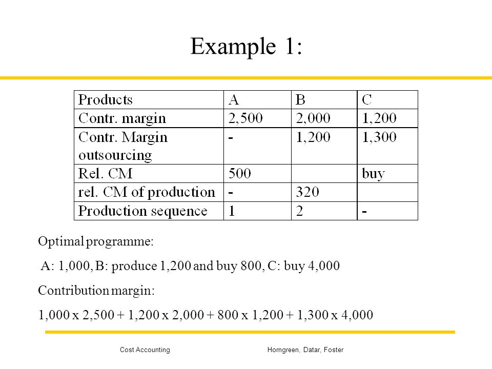 Example 1: Optimal programme: