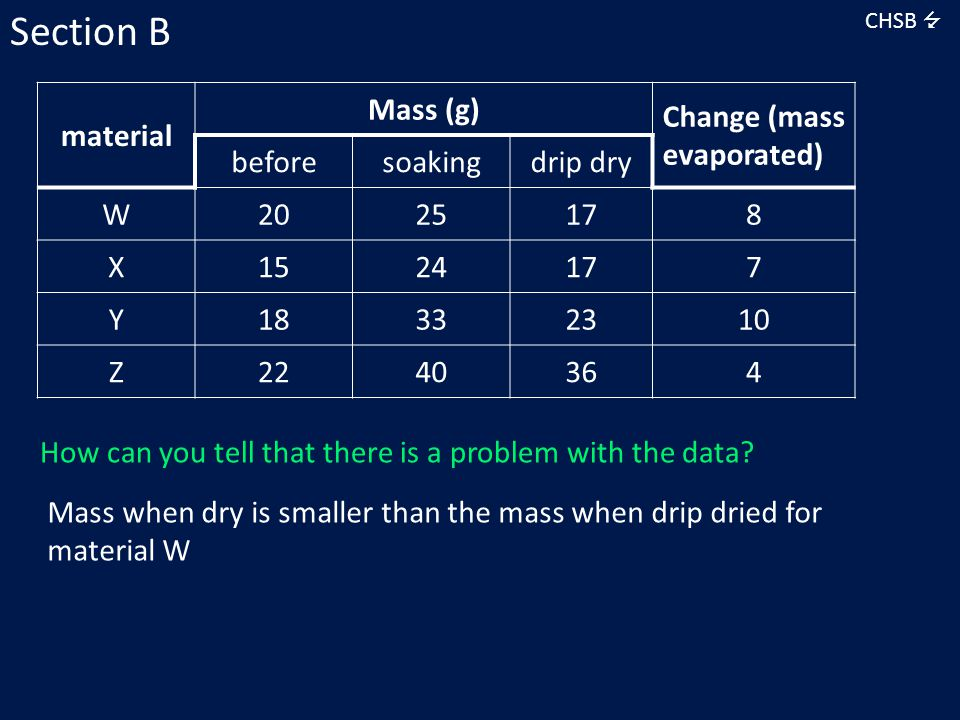 Section B material Mass (g) Change (mass evaporated) before soaking