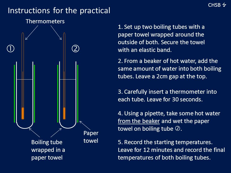   Instructions for the practical Thermometers