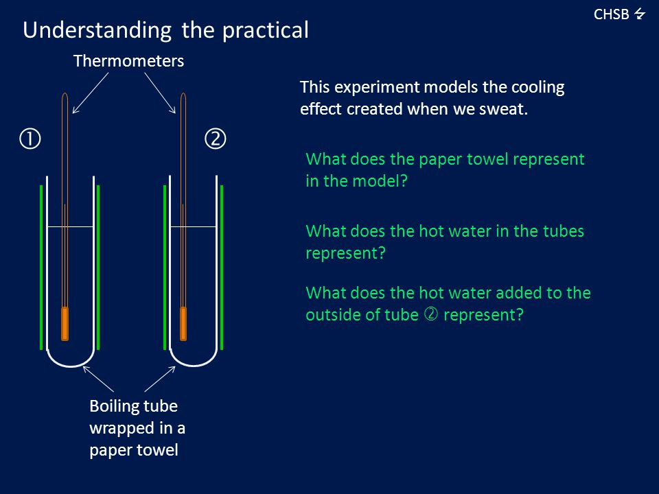   Understanding the practical Thermometers
