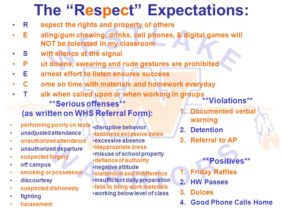 The Respect Expectations: