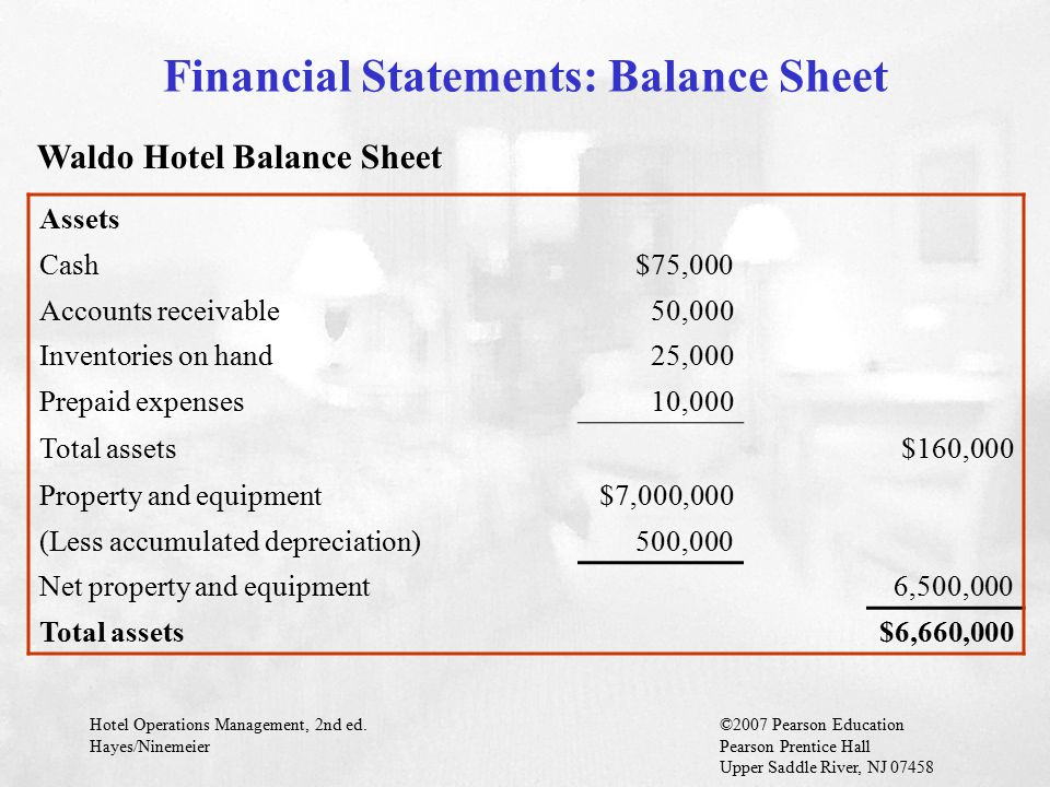 Financial Statements: Balance Sheet