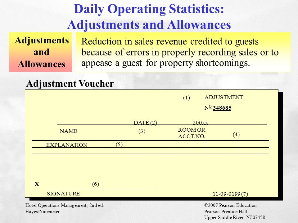 Daily Operating Statistics: Adjustments and Allowances