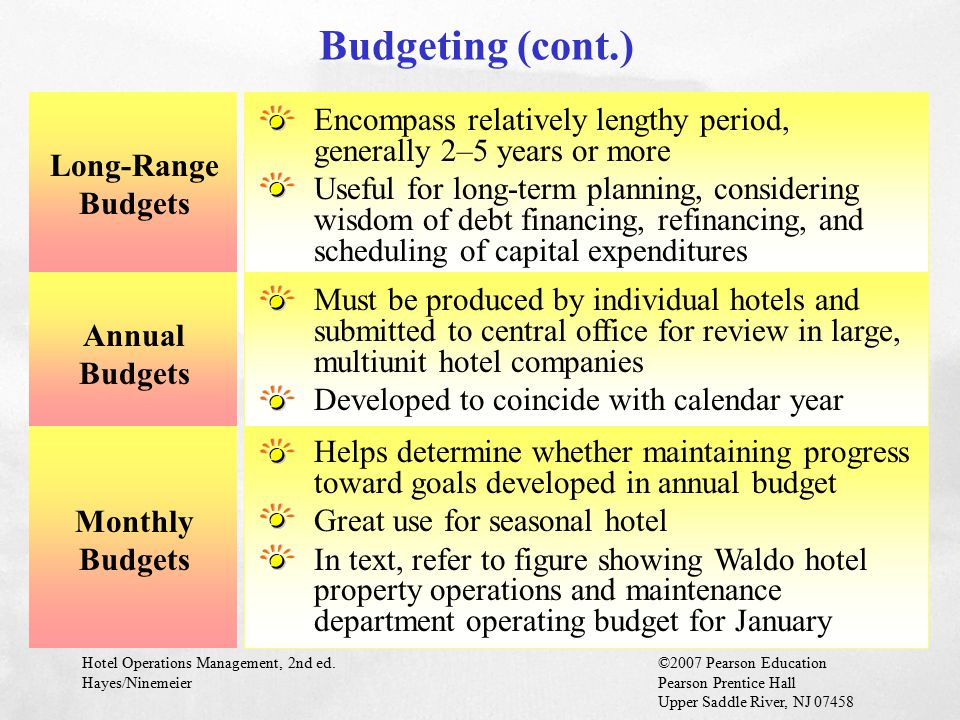 Budgeting (cont.) Long-Range Budgets. Encompass relatively lengthy period, generally 2–5 years or more.
