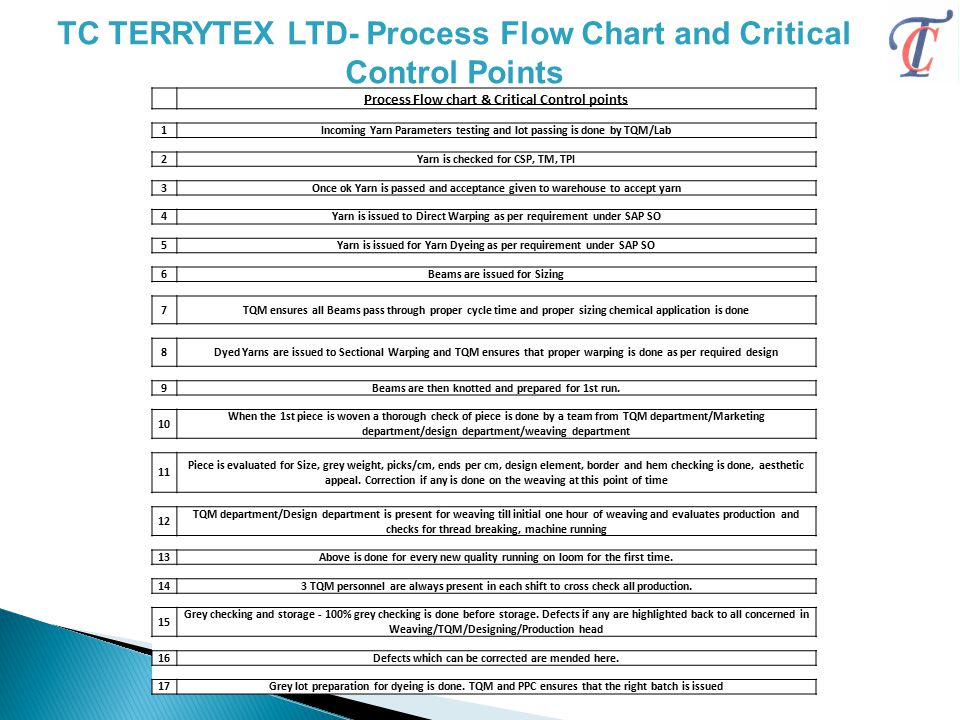 TC TERRYTEX LTD- Process Flow Chart and Critical Control Points