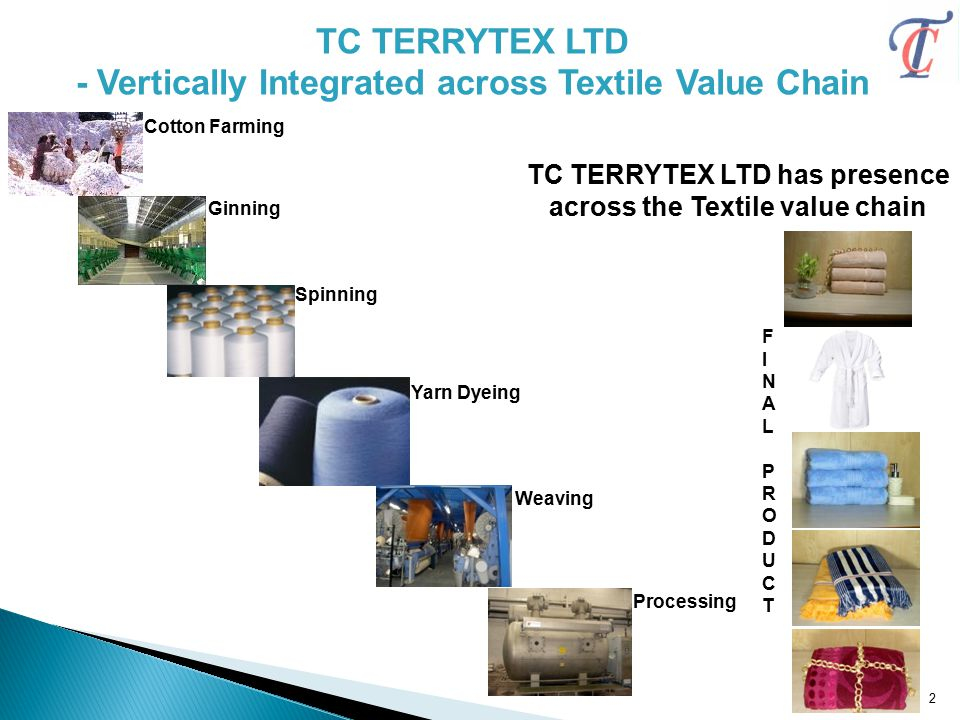 TC TERRYTEX LTD - Vertically Integrated across Textile Value Chain