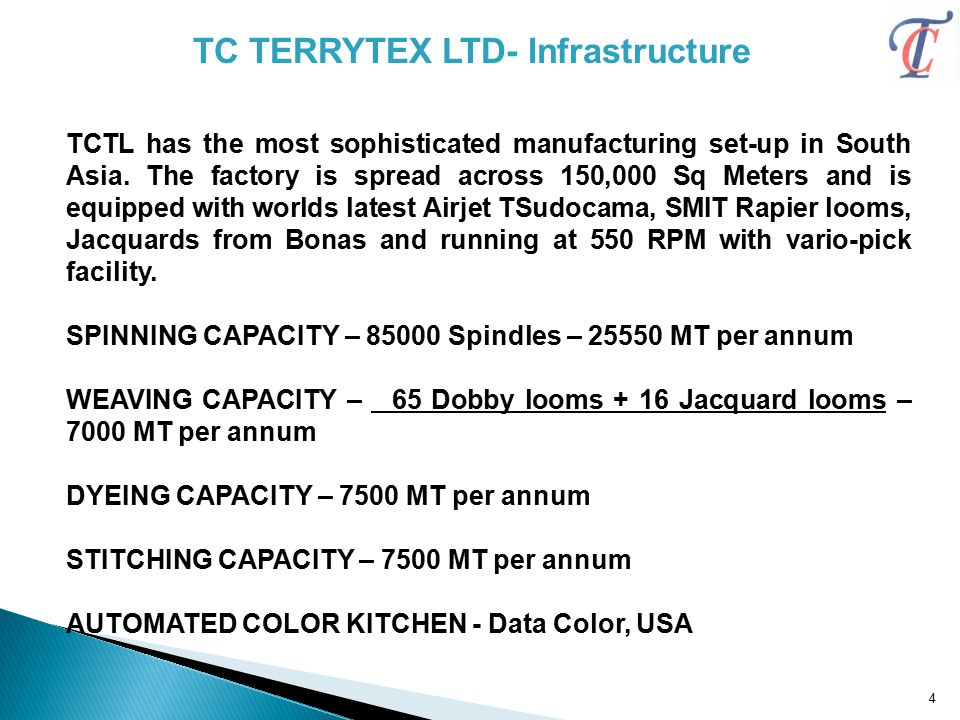 TC TERRYTEX LTD- Infrastructure