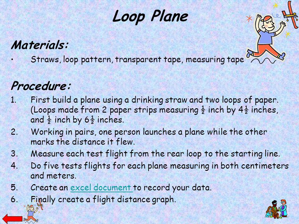 Loop Plane Materials: Procedure: