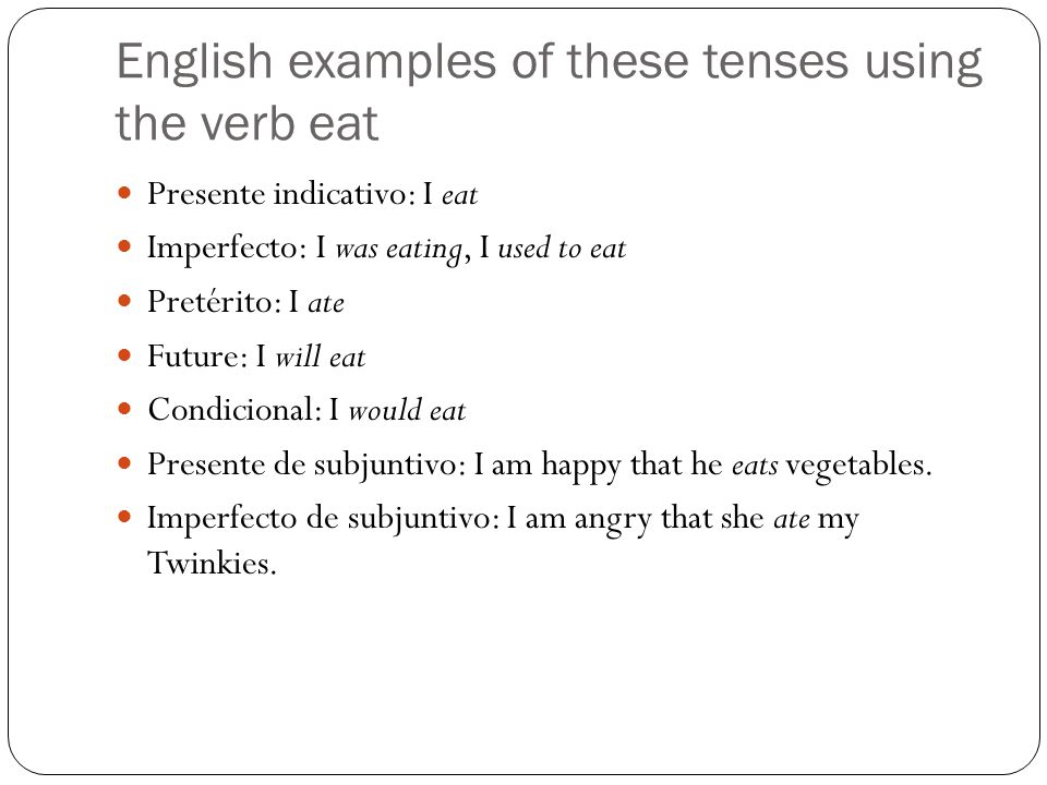 English examples of these tenses using the verb eat