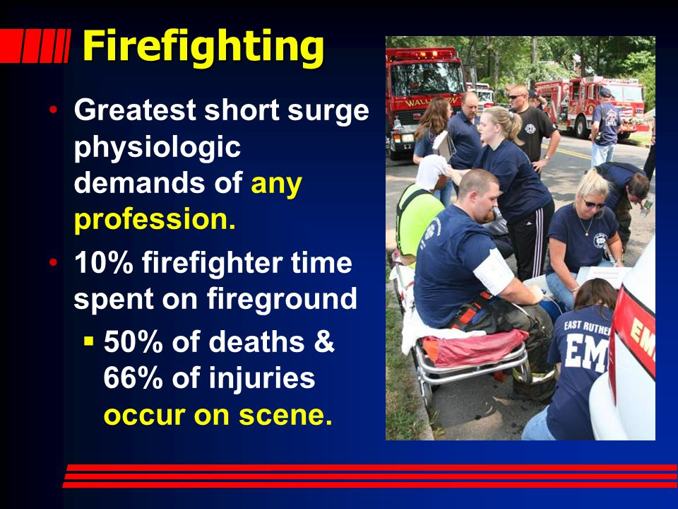 Firefighting Greatest short surge physiologic demands of any profession. 10% firefighter time spent on fireground.