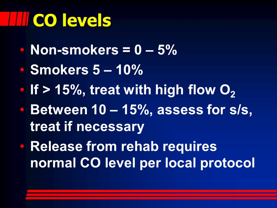 CO levels Non-smokers = 0 – 5% Smokers 5 – 10%