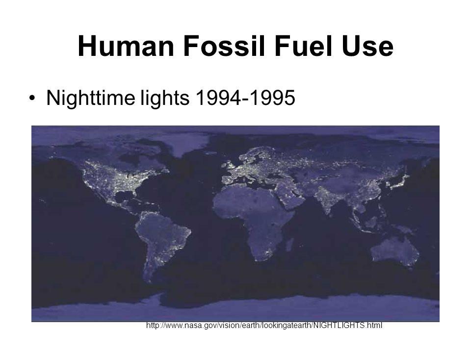 Human Fossil Fuel Use Nighttime lights 1994-1995