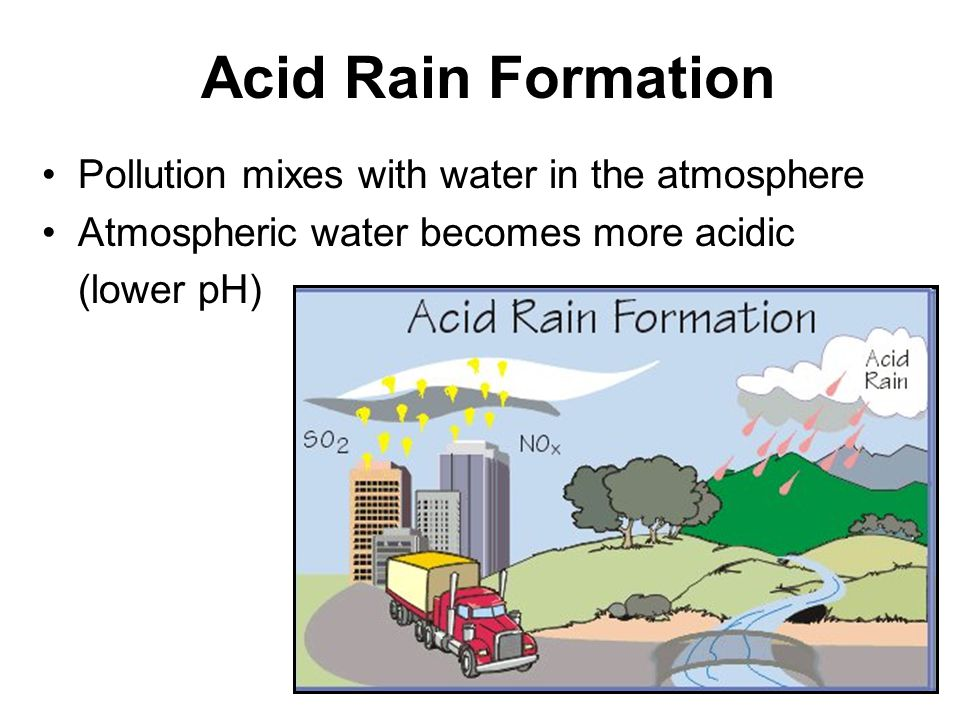 Acid Rain Formation Pollution mixes with water in the atmosphere
