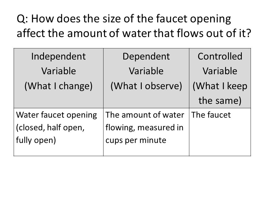 Q: How does the size of the faucet opening affect the amount of water that flows out of it