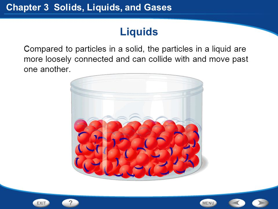 Liquids Compared to particles in a solid, the particles in a liquid are more loosely connected and can collide with and move past one another.