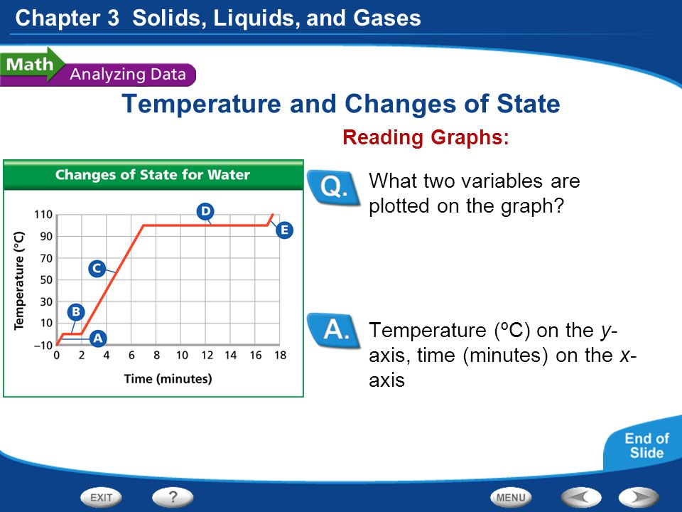 Temperature and Changes of State