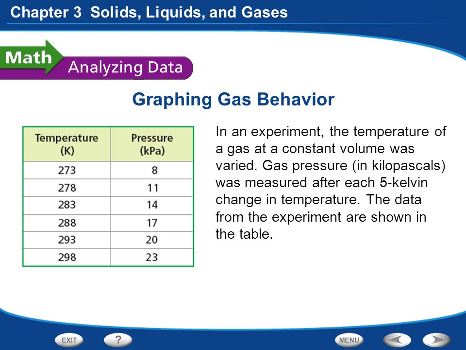 Graphing Gas Behavior