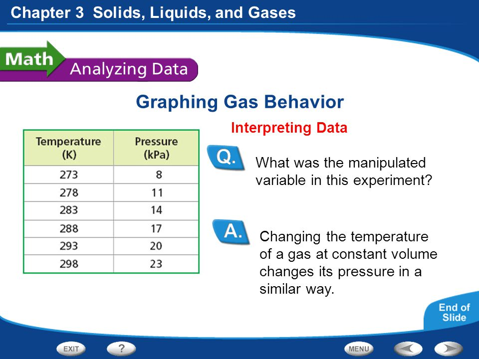 Graphing Gas Behavior Interpreting Data