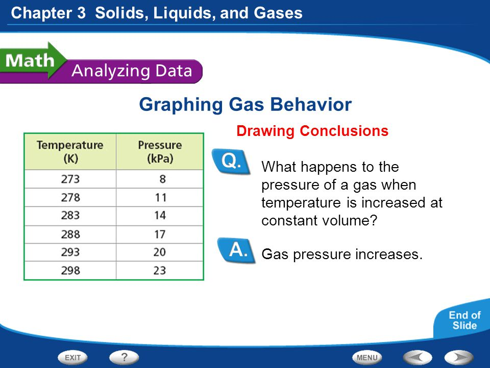 Graphing Gas Behavior Drawing Conclusions