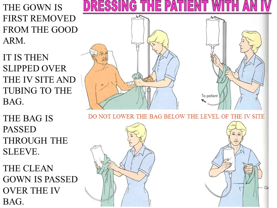 DRESSING THE PATIENT WITH AN IV