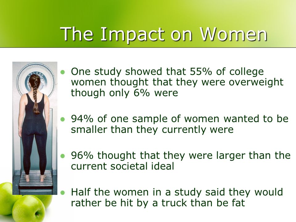 The Impact on Women One study showed that 55% of college women thought that they were overweight though only 6% were.