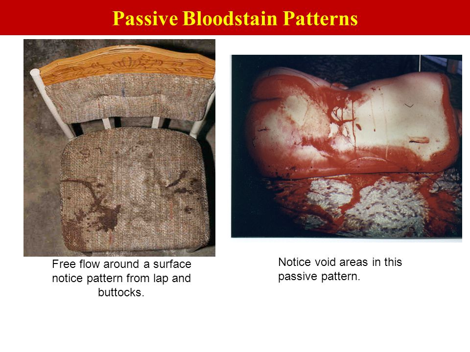 Passive Bloodstain Patterns