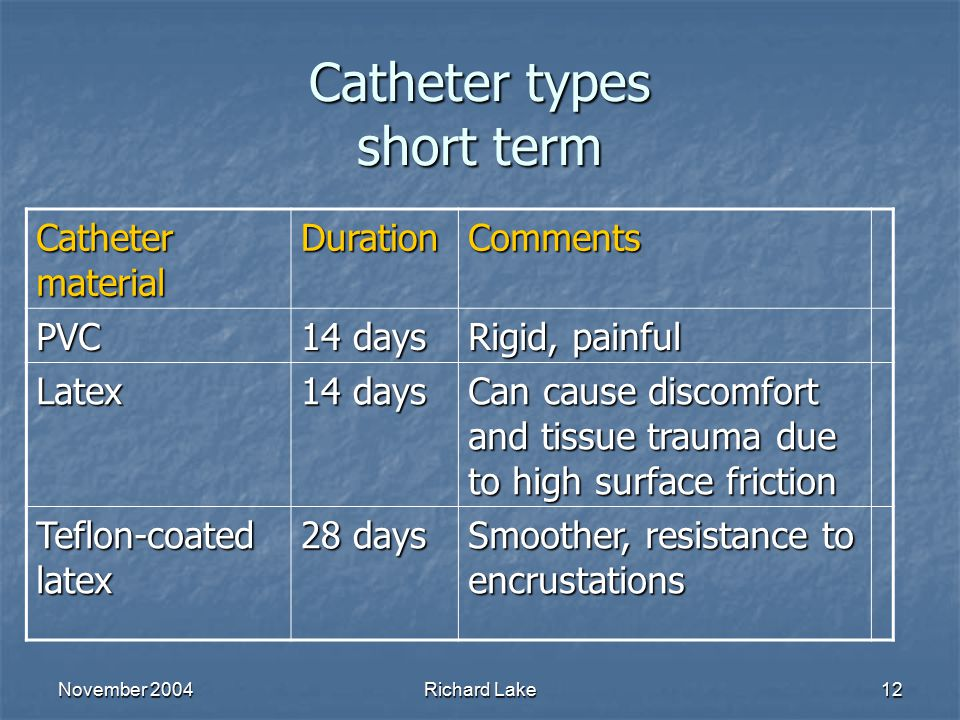 Catheter types short term