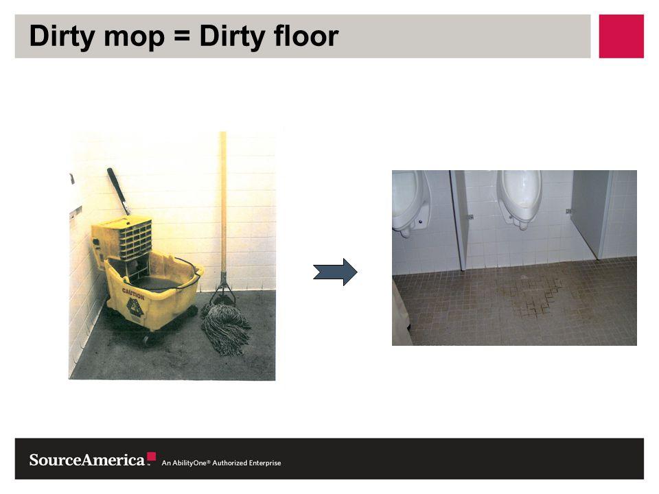 Dirty mop = Dirty floor