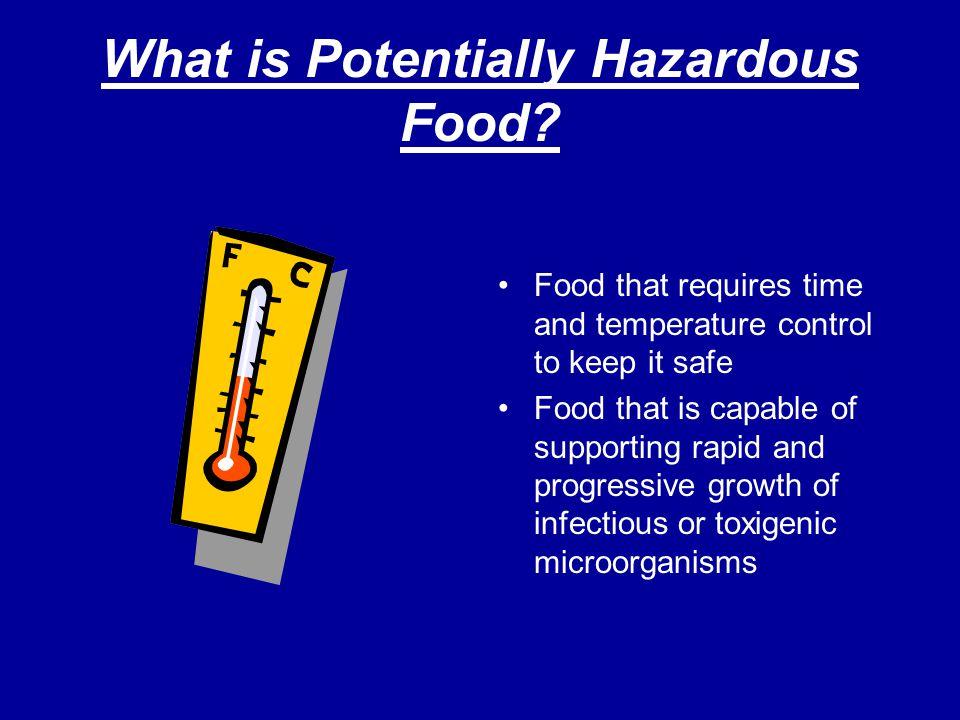 What is Potentially Hazardous Food