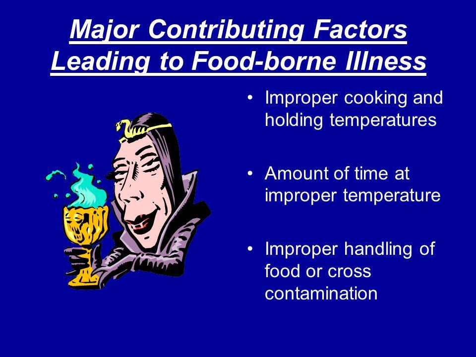 Major Contributing Factors Leading to Food-borne Illness