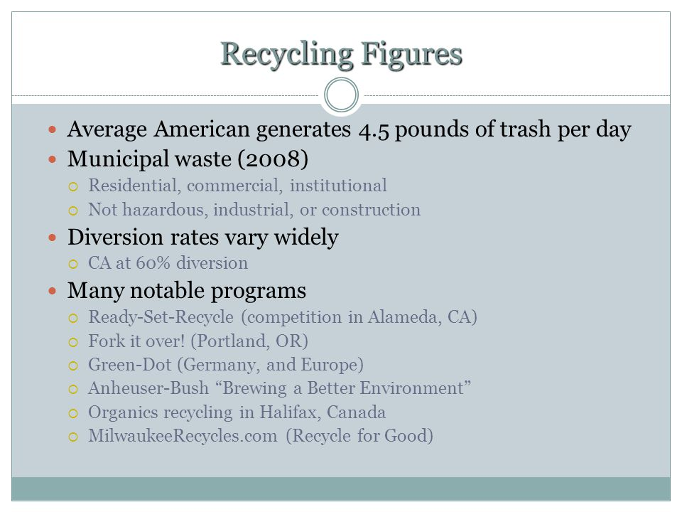 Recycling Figures Average American generates 4.5 pounds of trash per day. Municipal waste (2008) Residential, commercial, institutional.