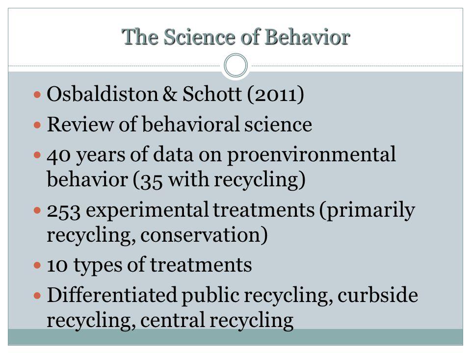 The Science of Behavior