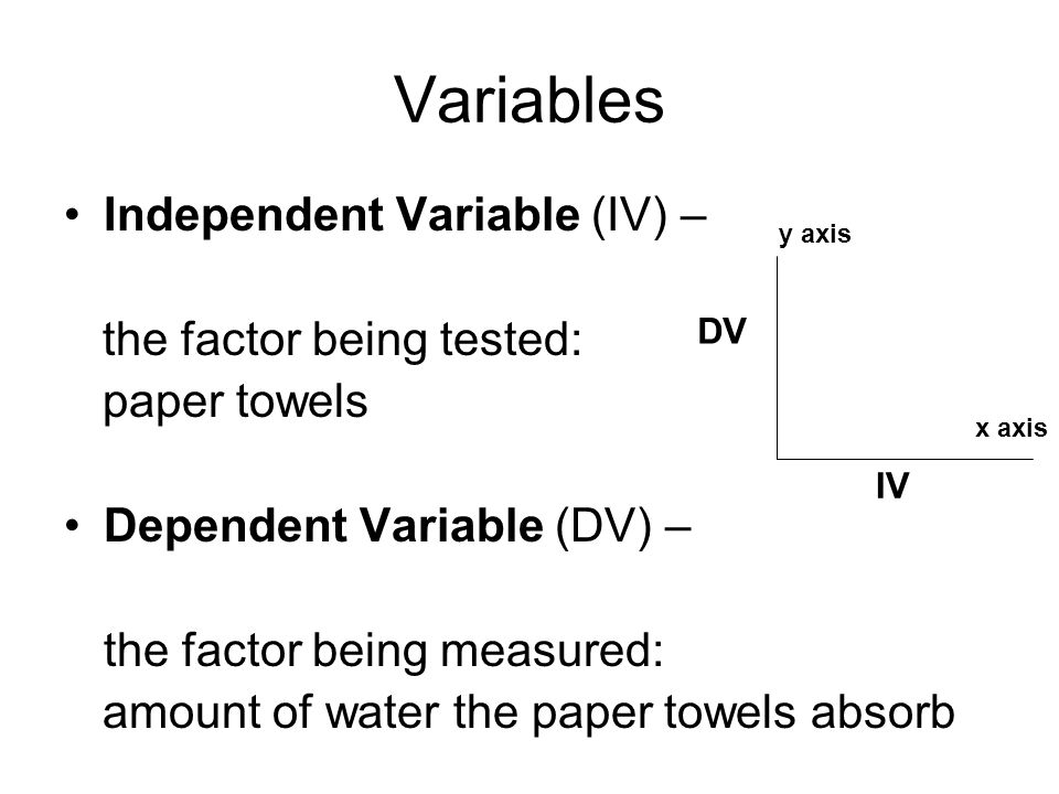 Variables Independent Variable (IV) – the factor being tested: