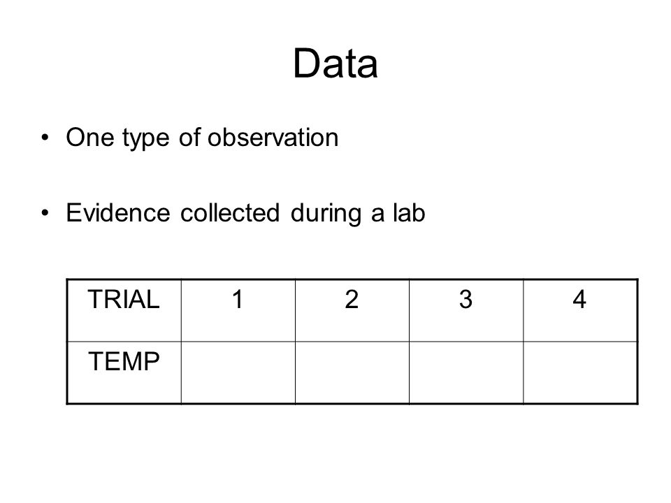 Data One type of observation Evidence collected during a lab TRIAL 1 2