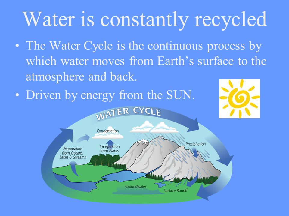 Water is constantly recycled