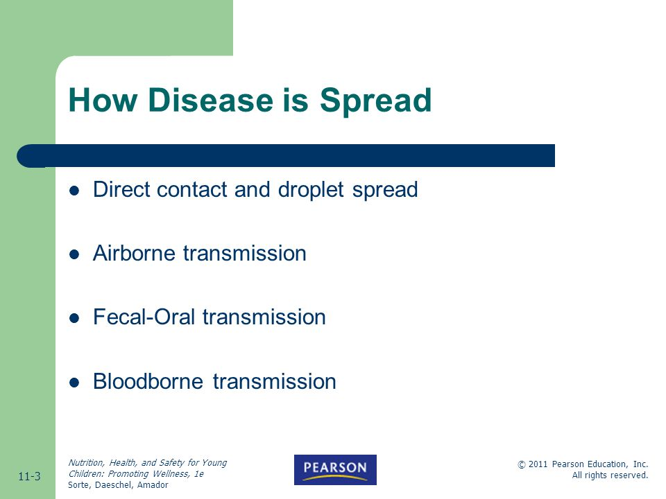 How Disease is Spread Direct contact and droplet spread