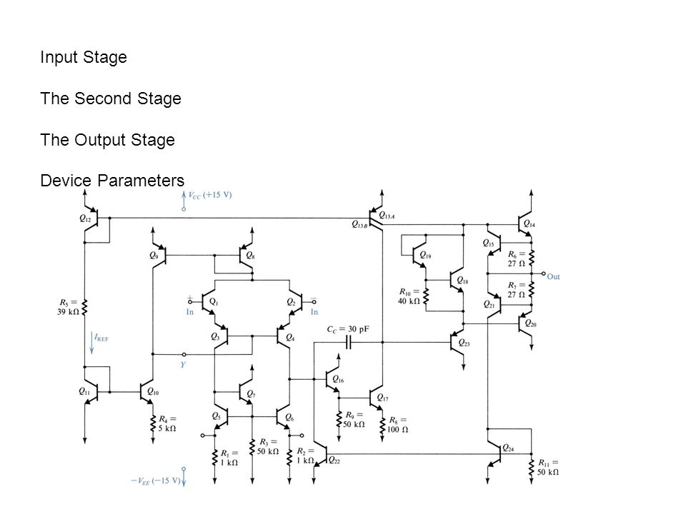 Input Stage The Second Stage The Output Stage Device Parameters
