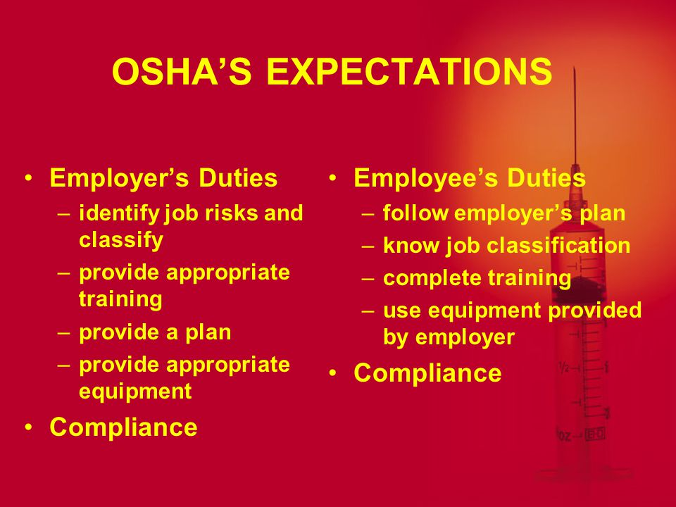 OSHA'S EXPECTATIONS Employer's Duties Compliance Employee's Duties