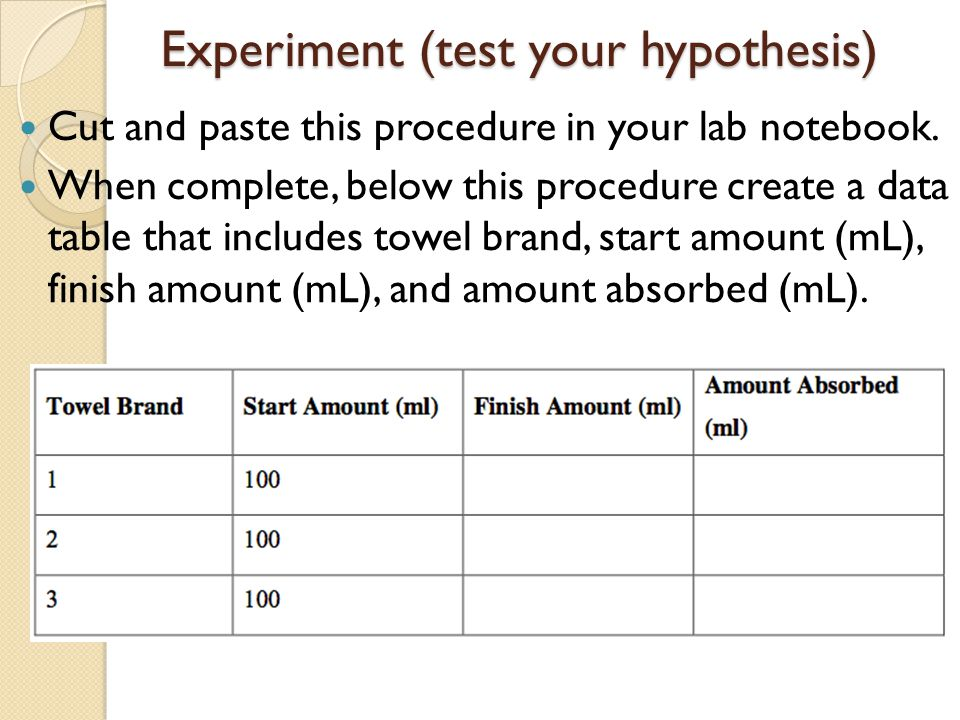 Experiment (test your hypothesis)