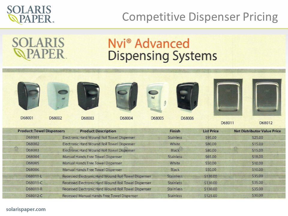 Competitive Dispenser Pricing