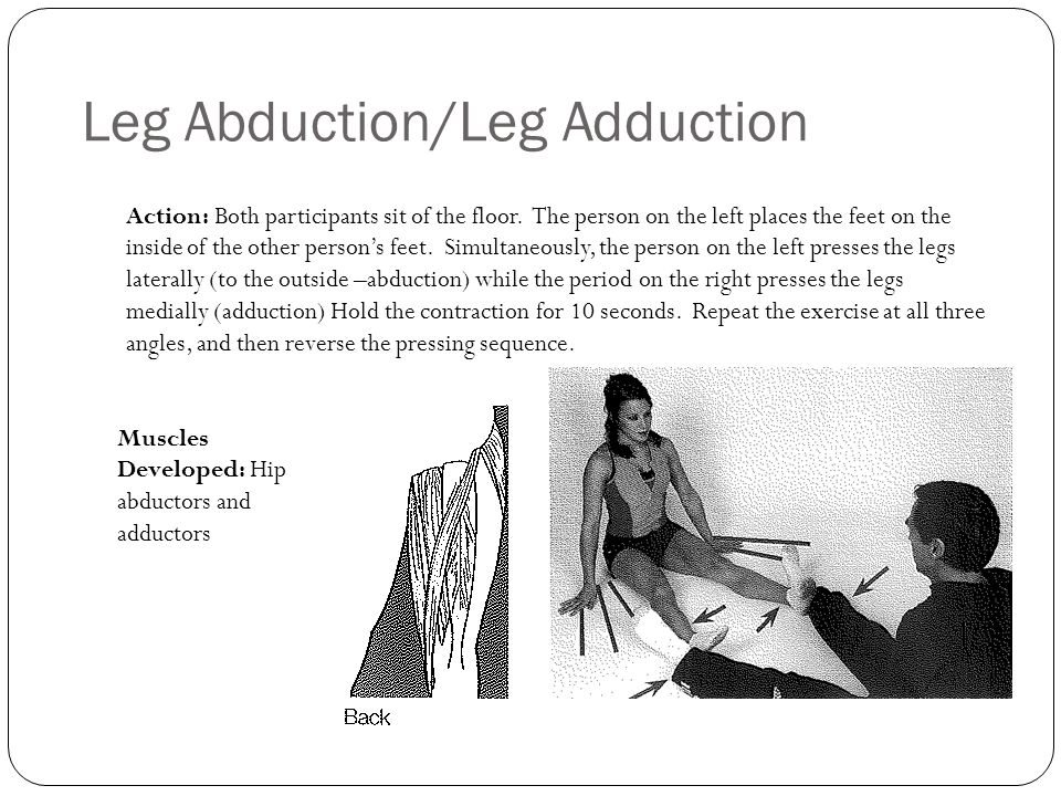 Leg Abduction/Leg Adduction