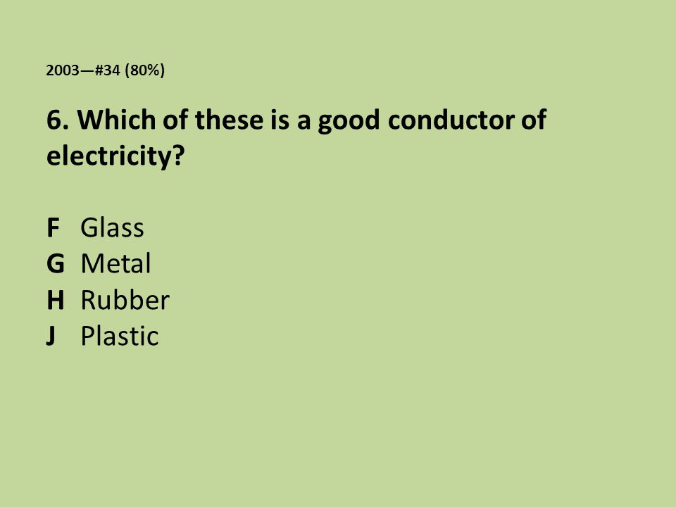 6. Which of these is a good conductor of electricity