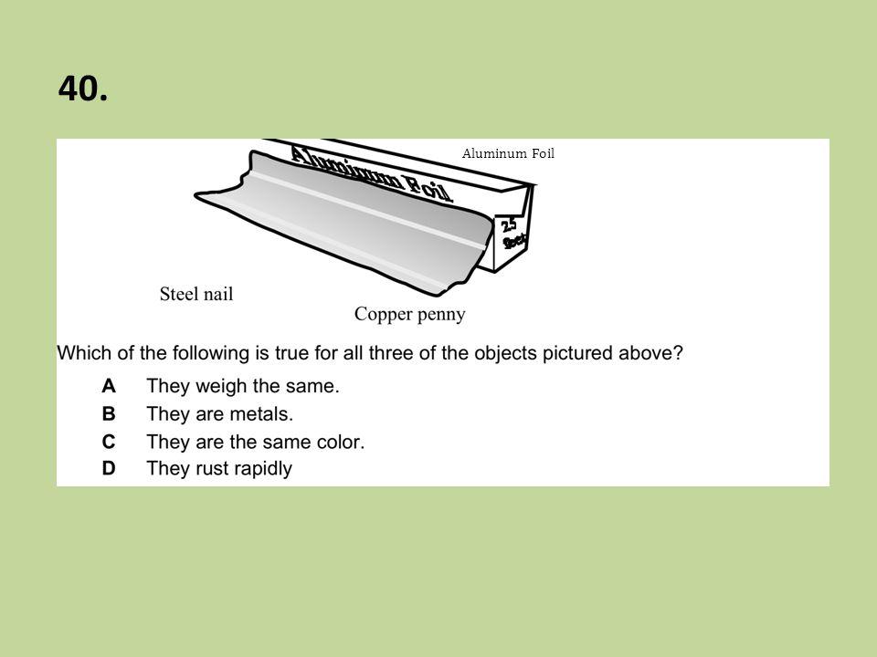 40. Aluminum Foil