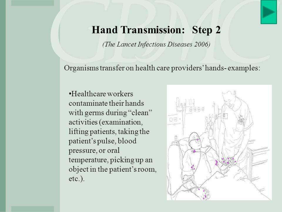 Hand Transmission: Step 2