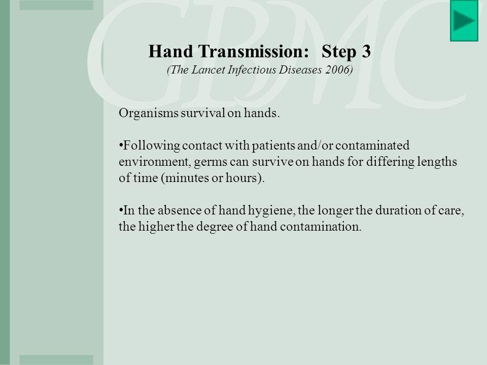 Hand Transmission: Step 3