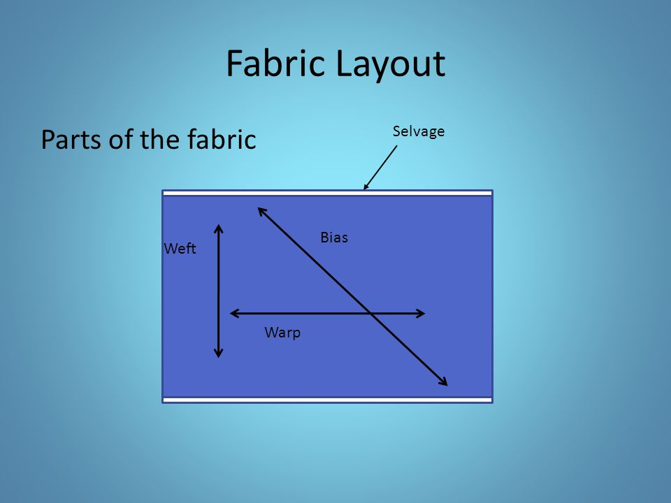 Fabric Layout Parts of the fabric Selvage Bias Weft Warp