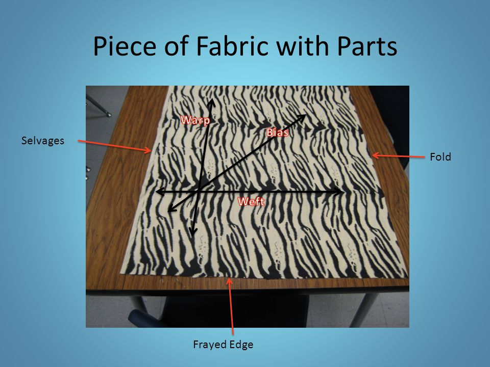 Piece of Fabric with Parts