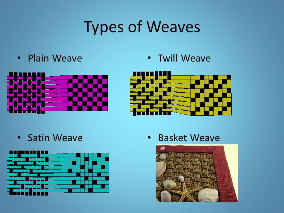 Types of Weaves Plain Weave Satin Weave Twill Weave Basket Weave