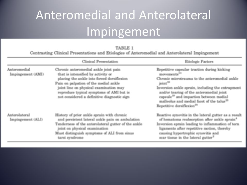 Anteromedial and Anterolateral Impingement